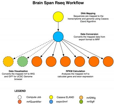 RSEQ_Workflow-webpage-3_0