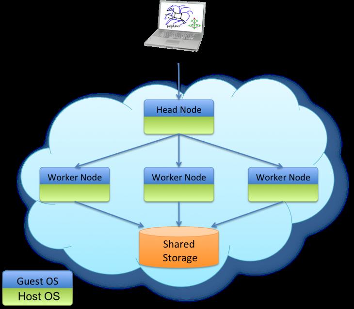 virtual_cluster_schema